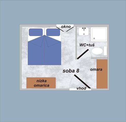 Soba 8
